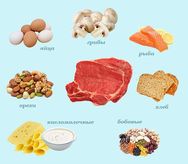 chem-zamenit-myaso-pri-vegetarianstve-3