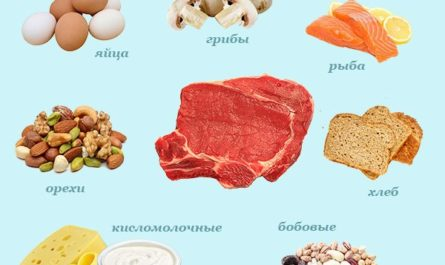 chem-zamenit-myaso-pri-vegetarianstve-2