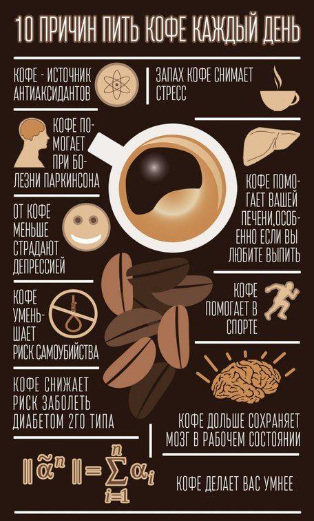 chto-budet-esli-pit-mnogo-kofe-2
