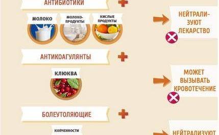 chto-est-pered-trenirovkoj-dlya-energii-2