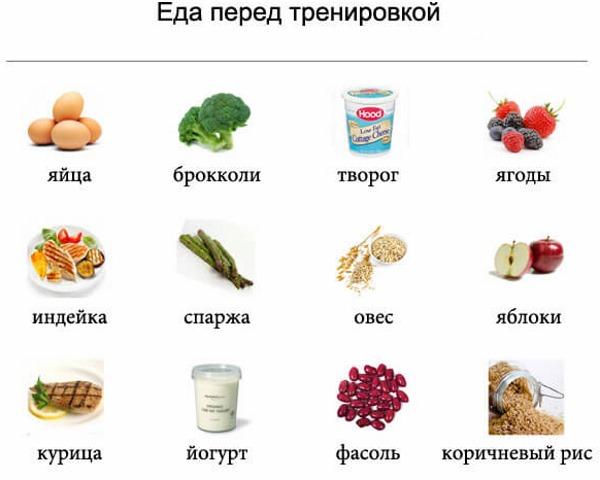 chto-mozhno-est-pered-trenirovkoj-i-za-skolko-vremeni-do-nachala-zanyatij-kushat-2