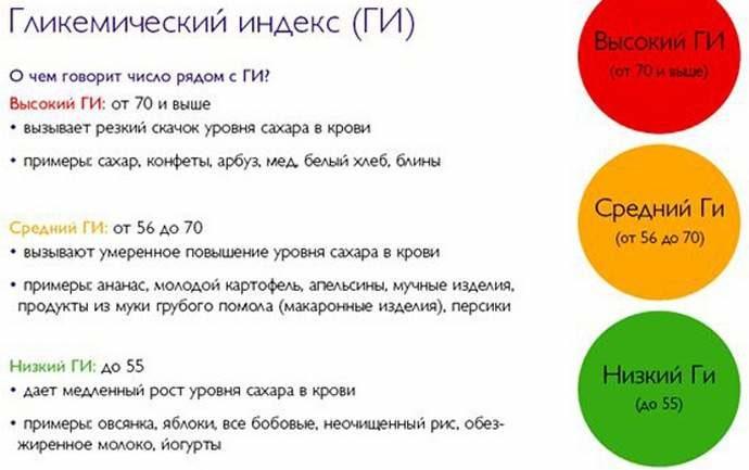 chto-takoe-glikemicheskij-indeks2-3114832