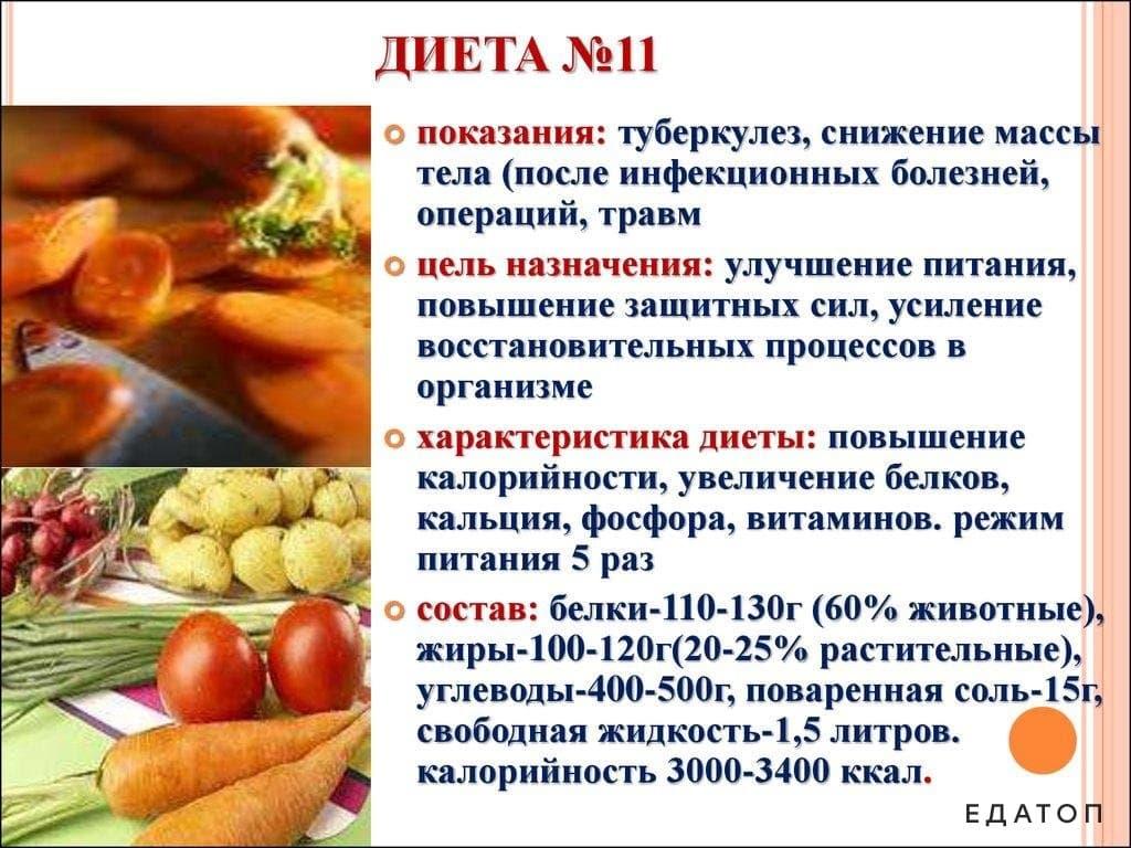 dieta-stol-11-menju-na-nedelju-2