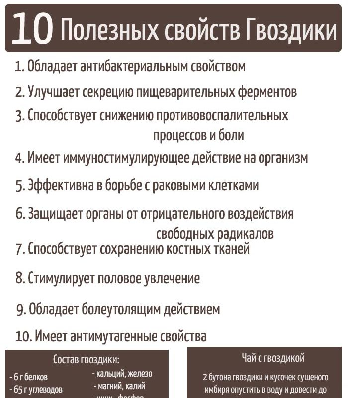 gvozdika-dlya-zhenshhin-poleznye-svojstva-vred-kak-prinimat-v-lechebnyh-celyah-2