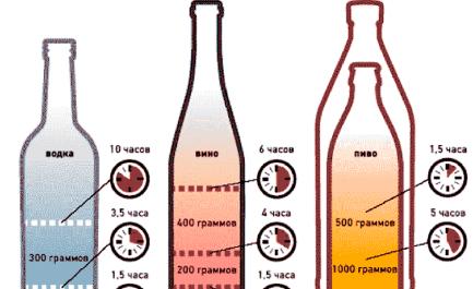 kak-uskorit-process-vyvedeniya-alkogolya-iz-organizma-2