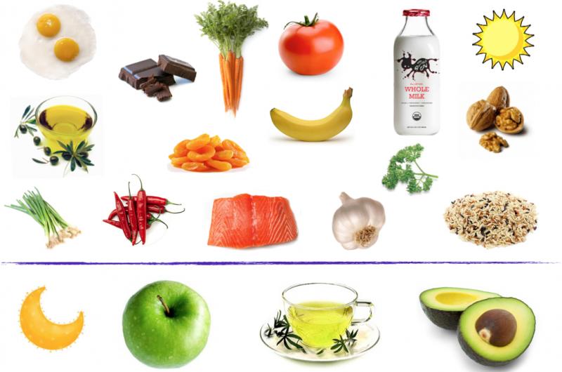 Какие продукты полезны для потенции