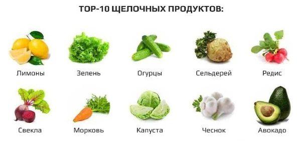 oschelachivayuschie-produkty-pitaniya-tablitsa-2-7910985
