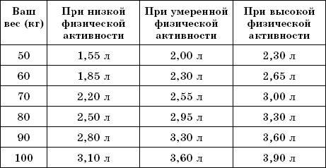 oschelachivayuschie-produkty-pitaniya-tablitsa-3-8362845