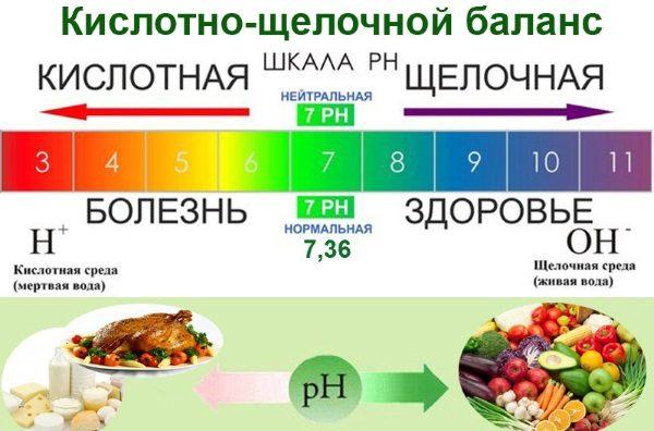oschelachivayuschie-produkty-pitaniya-tablitsa-6-9664721