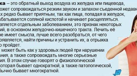 prichiny-otryzhki-vozduhom-postoyannaya-chastaya-otryzhka-mozhet-byt-simptomom-razlichnyh-zabolevanij-2