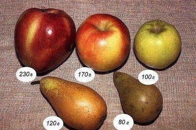 skolko-kalorij-v-yabloke-zelenom-krasnom-i-golden-v-100-grammah-2